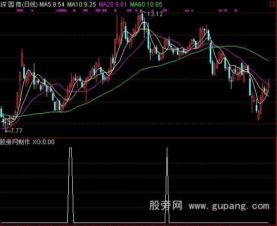 长城证券烽火版股票30日均线怎么设置-长城证